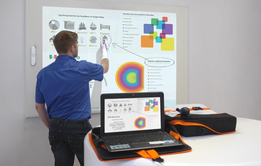 Comment utilise-t-on un vidéoprojecteur interactif dans l'enseignement ?